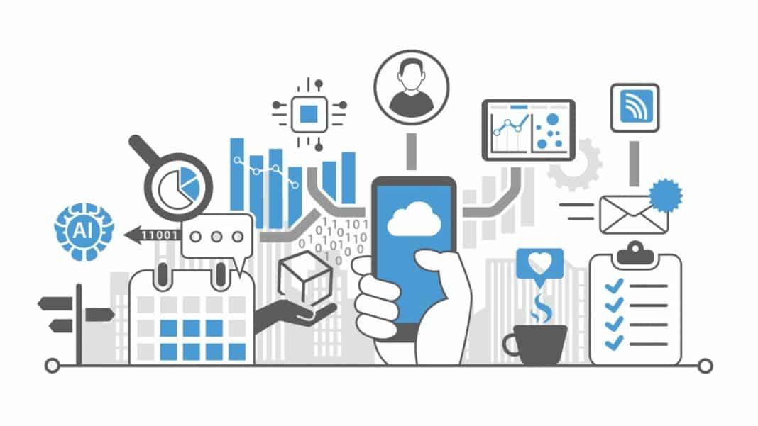 nowe technologie w MŚP